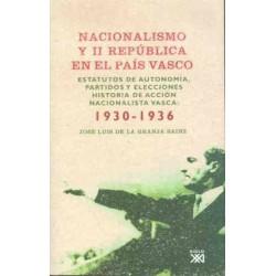 NACIONALISMO Y II REPUBLICA...